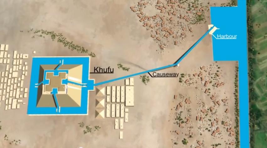 Kaip iš tikrųjų buvo pastatytos Egipto piramidės?